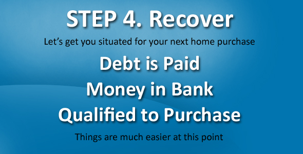 Have effective credit repair specialists work on your credit.